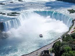 Niagara falls syndrome